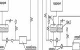 Варианты использования градирен в системах охлаждения